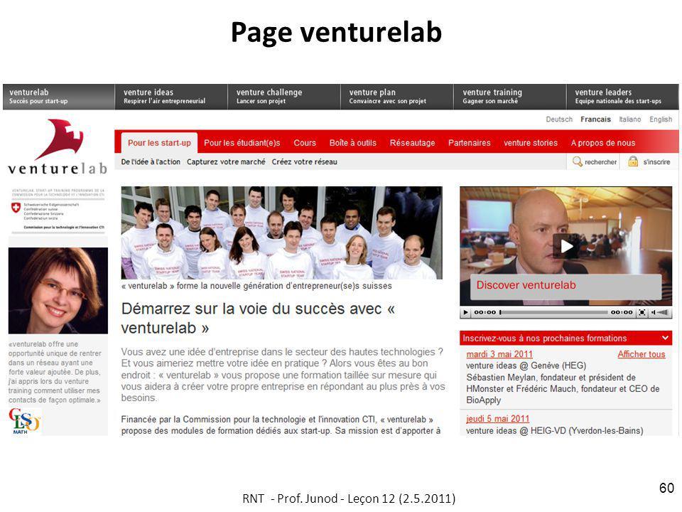 Page venturelab RNT - Prof. Junod - Leçon 12 (2.5.2011) 60