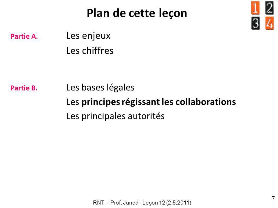 RNT - Prof. Junod - Leçon 12 (2.5.2011) 7 Plan de cette leçon Partie A.