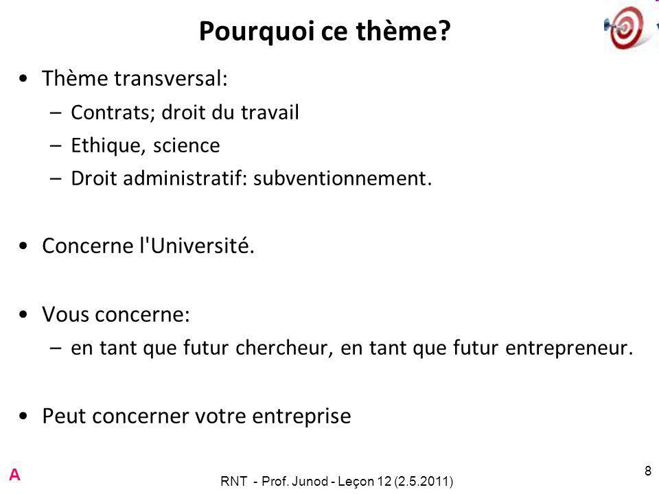 RNT - Prof.Junod - Leçon 12 (2.5.2011) 8 Pourquoi ce thème.