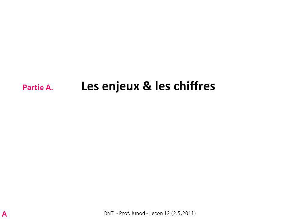 Partie A. Les enjeux & les chiffres A RNT - Prof. Junod - Leçon 12 (2.5.2011)