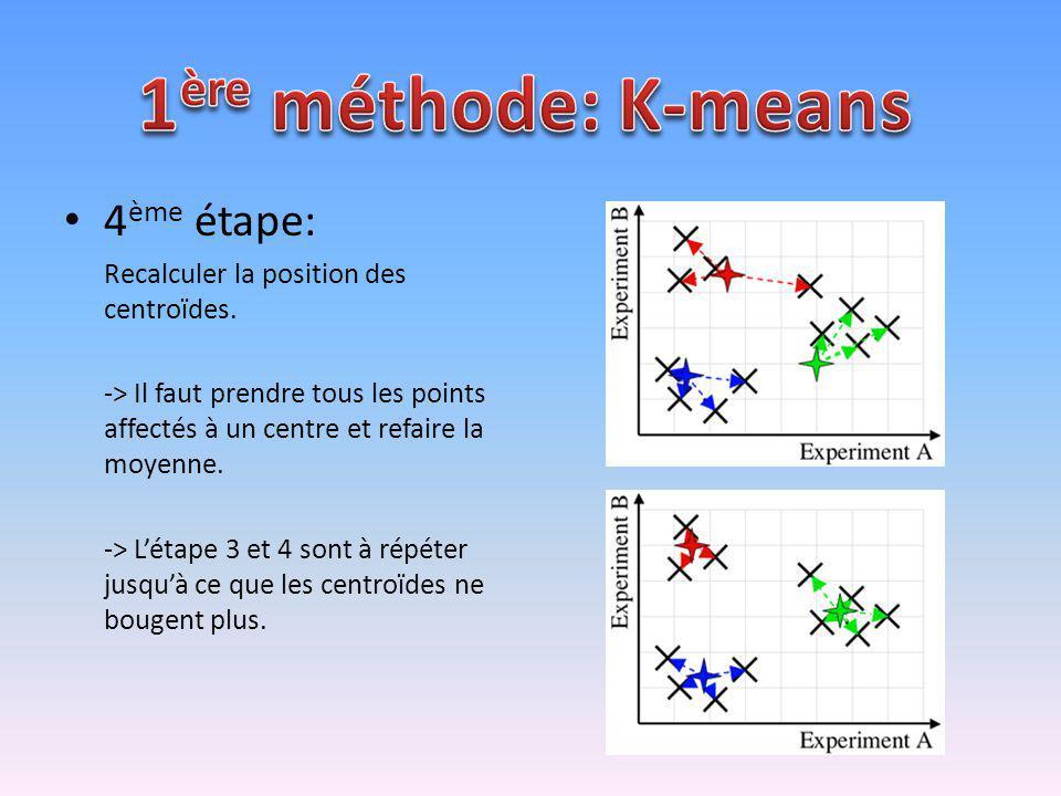 4 ème étape: Recalculer la position des centroïdes. -> Il faut prendre tous les points affectés à un centre et refaire la moyenne. -> Létape 3 et 4 so