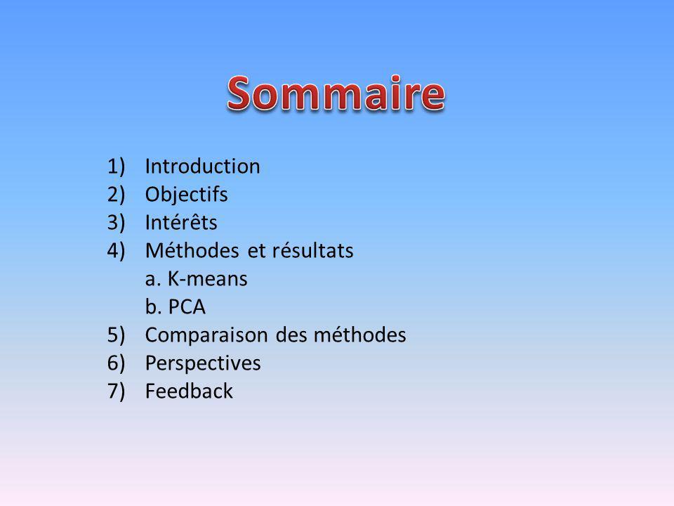 1)Introduction 2)Objectifs 3)Intérêts 4)Méthodes et résultats a. K-means b. PCA 5)Comparaison des méthodes 6)Perspectives 7)Feedback