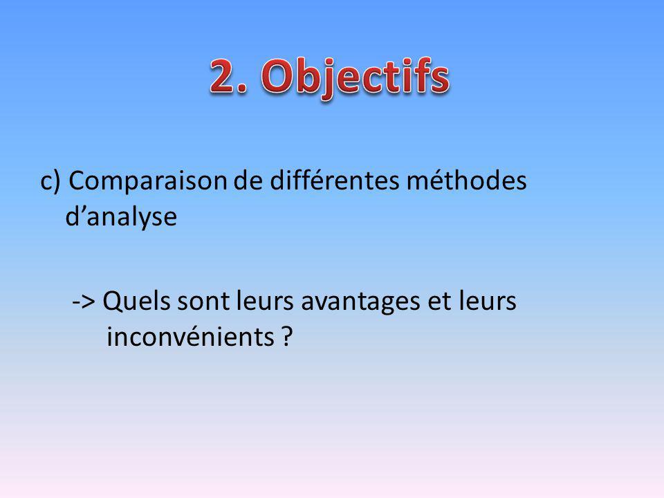 c) Comparaison de différentes méthodes danalyse -> Quels sont leurs avantages et leurs inconvénients ?