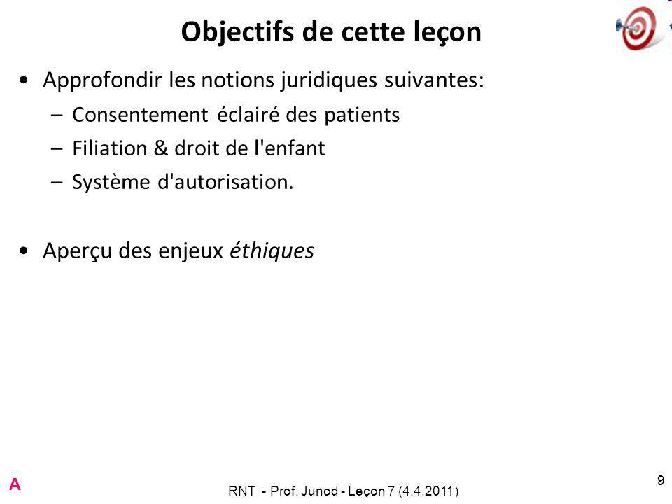 Partie A.3. Les bases légales RNT - Prof. Junod - Leçon 7 (4.4.2011) A
