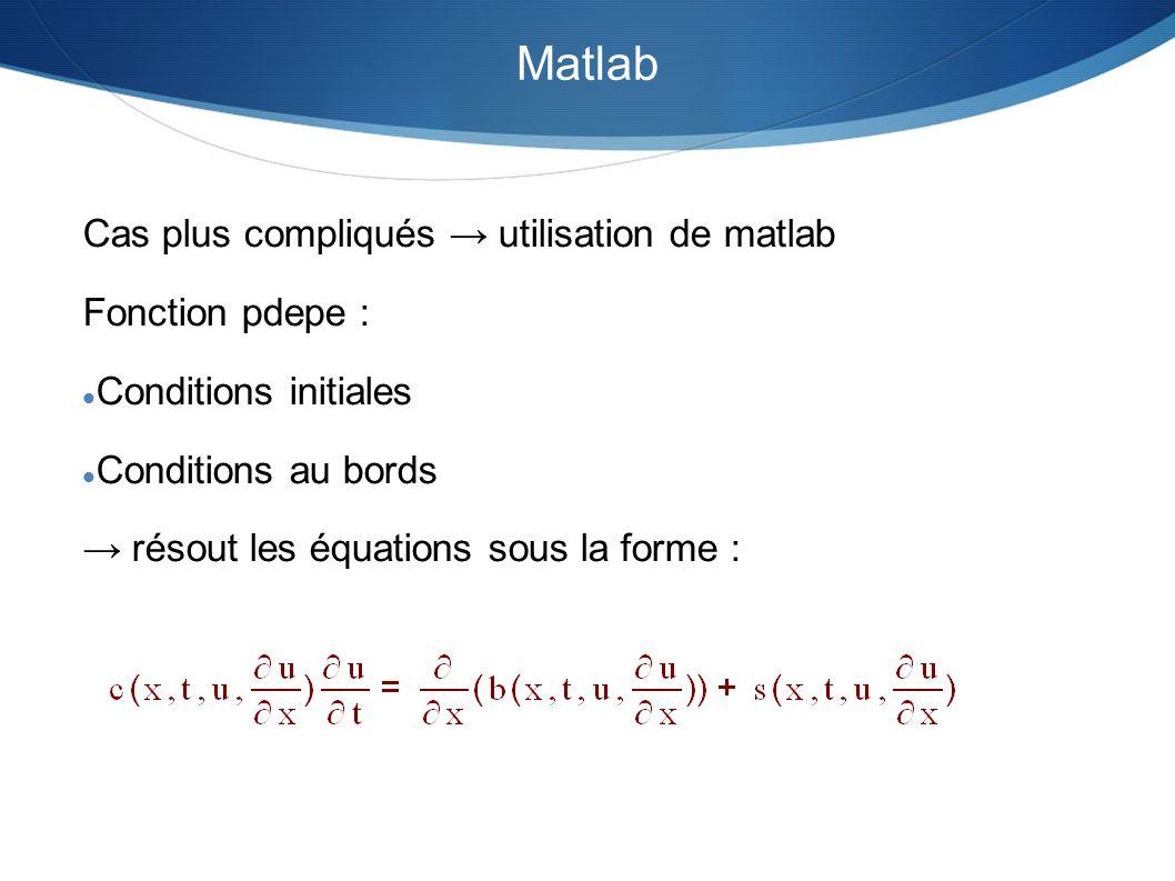Matlab Cas plus compliqués utilisation de matlab Fonction pdepe : Conditions initiales Conditions au bords résout les équations sous la forme :