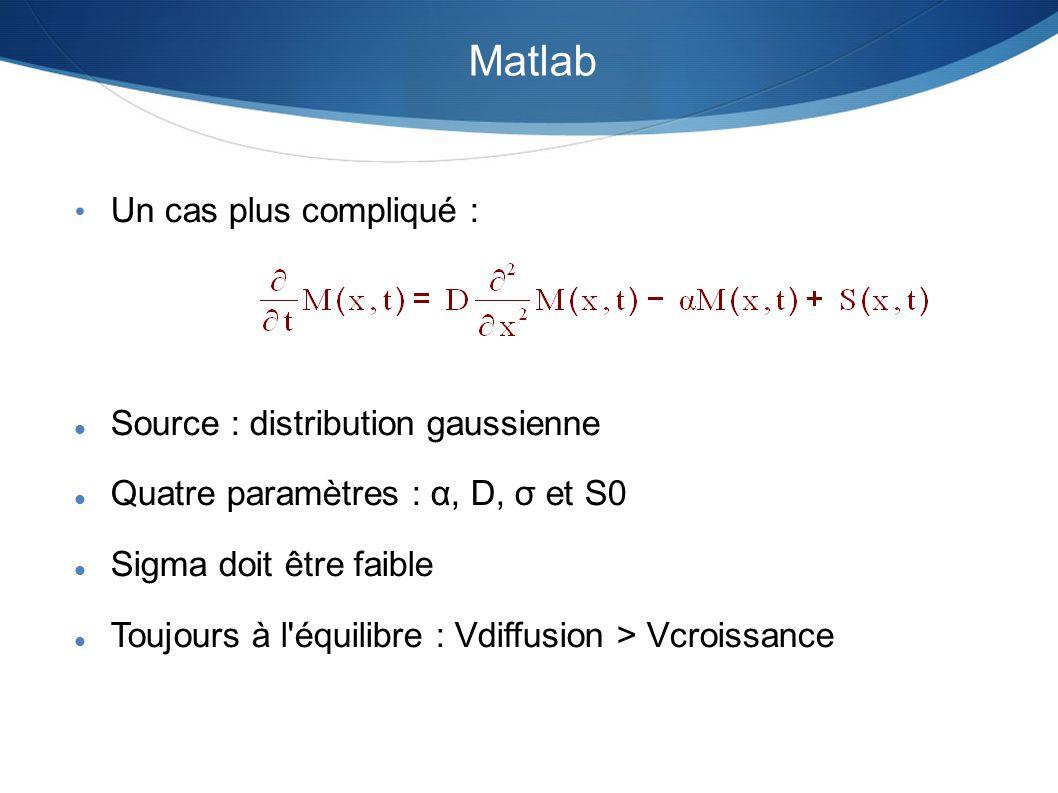 Matlab Un cas plus compliqué : Source : distribution gaussienne Quatre paramètres : α, D, σ et S0 Sigma doit être faible Toujours à l'équilibre : Vdif