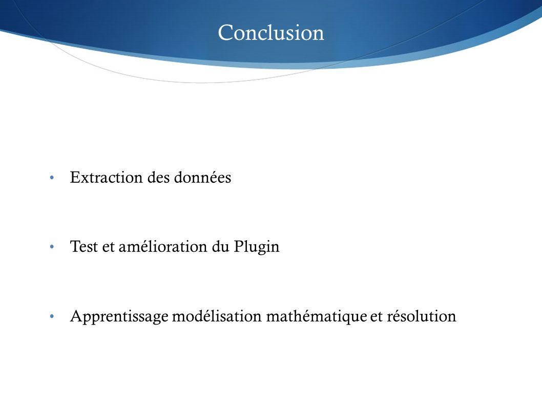 Conclusion Extraction des données Test et amélioration du Plugin Apprentissage modélisation mathématique et résolution