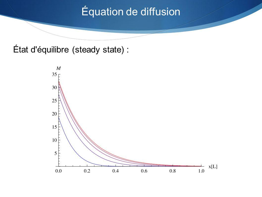 Équation de diffusion État d'équilibre (steady state) :