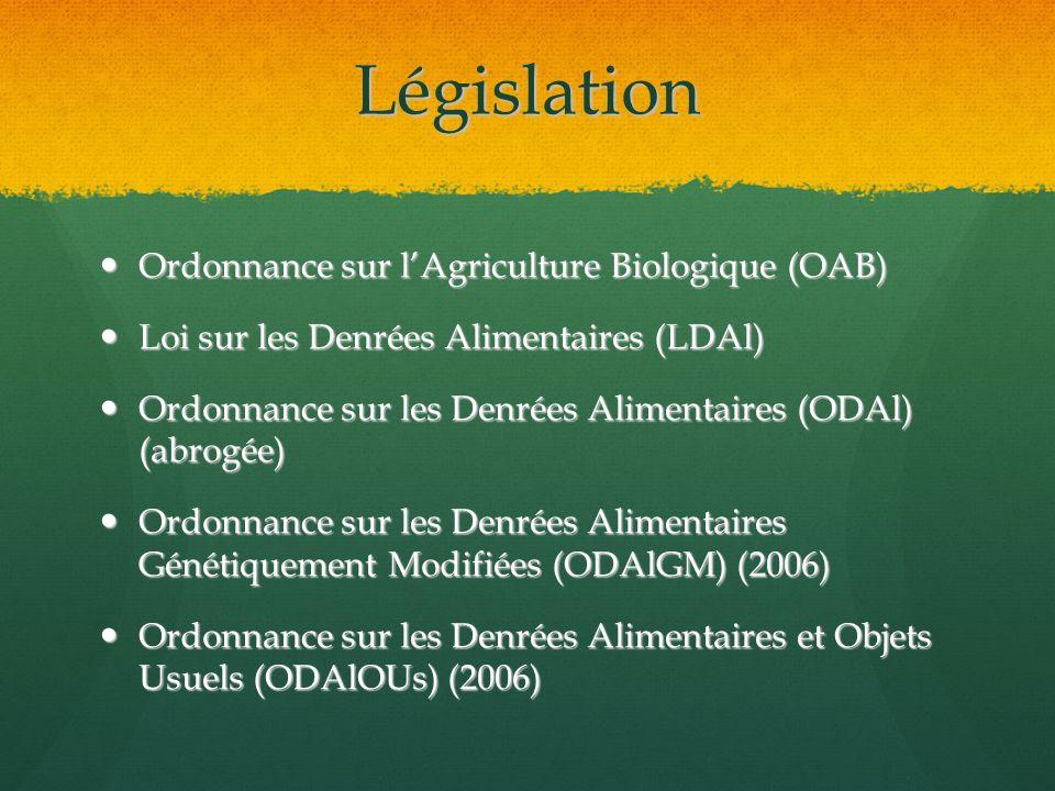 Législation Ordonnance sur lAgriculture Biologique (OAB) Ordonnance sur lAgriculture Biologique (OAB) Loi sur les Denrées Alimentaires (LDAl) Loi sur les Denrées Alimentaires (LDAl) Ordonnance sur les Denrées Alimentaires (ODAl) (abrogée) Ordonnance sur les Denrées Alimentaires (ODAl) (abrogée) Ordonnance sur les Denrées Alimentaires Génétiquement Modifiées (ODAlGM) (2006) Ordonnance sur les Denrées Alimentaires Génétiquement Modifiées (ODAlGM) (2006) Ordonnance sur les Denrées Alimentaires et Objets Usuels (ODAlOUs) (2006) Ordonnance sur les Denrées Alimentaires et Objets Usuels (ODAlOUs) (2006)