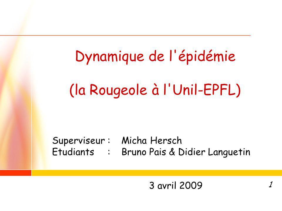 1 Dynamique de l'épidémie (la Rougeole à l'Unil-EPFL) Superviseur : Micha Hersch Etudiants : Bruno Pais & Didier Languetin 3 avril 2009