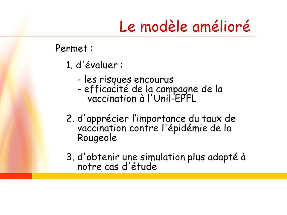 Le modèle amélioré Permet : 1. d'évaluer : - les risques encourus - efficacité de la campagne de la vaccination à l'Unil-EPFL 2. d'apprécier limportan