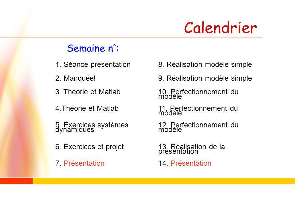 Calendrier 1. Séance présentation8. Réalisation modèle simple 2. Manquée!9. Réalisation modèle simple 3. Théorie et Matlab 10. Perfectionnement du mod