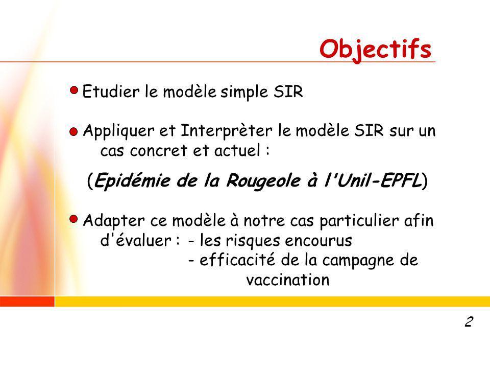 2 Objectifs Etudier le modèle simple SIR Appliquer et Interprèter le modèle SIR sur un cas concret et actuel : (Epidémie de la Rougeole à l'Unil-EPFL)