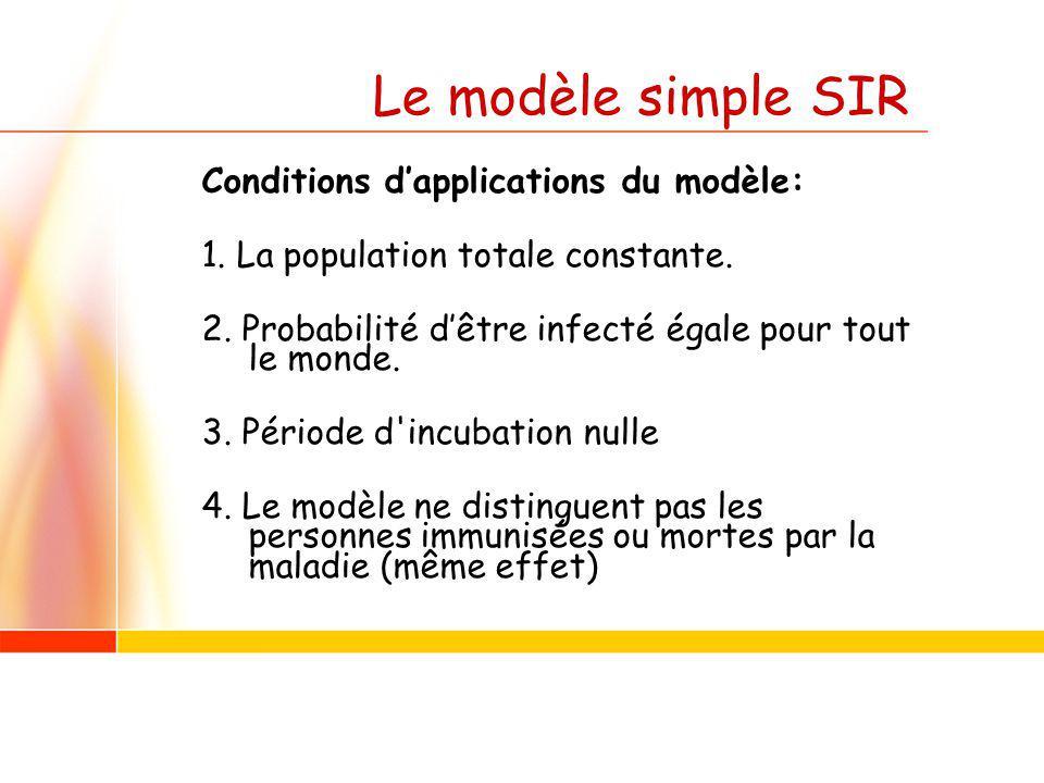 Le modèle simple SIR Conditions dapplications du modèle: 1. La population totale constante. 2. Probabilité dêtre infecté égale pour tout le monde. 3.