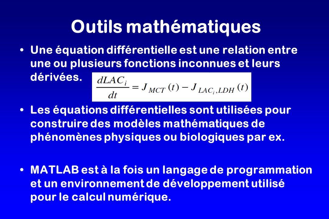 Outils mathématiques Une équation différentielle est une relation entre une ou plusieurs fonctions inconnues et leurs dérivées. Les équations différen