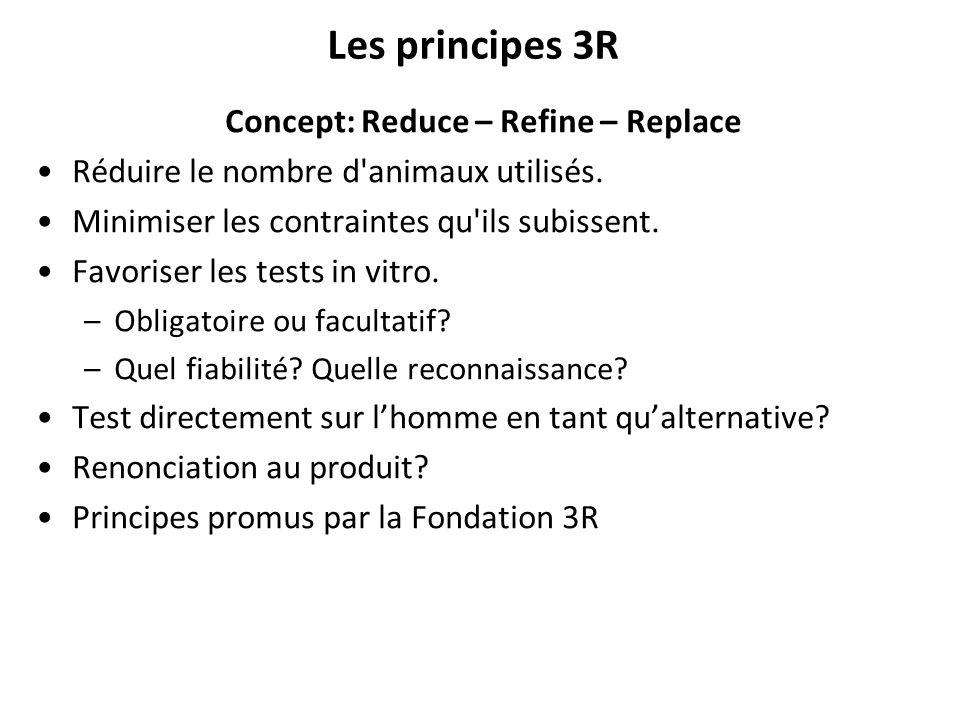 Les principes 3R Concept: Reduce – Refine – Replace Réduire le nombre d'animaux utilisés. Minimiser les contraintes qu'ils subissent. Favoriser les te
