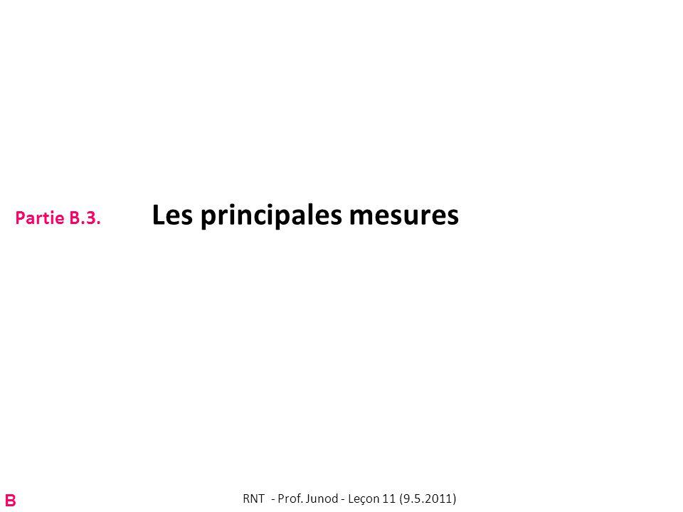 Partie B.3. Les principales mesures RNT - Prof. Junod - Leçon 11 (9.5.2011) B