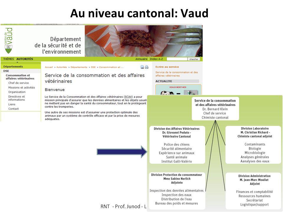 Au niveau cantonal: Vaud RNT - Prof. Junod - Leçon 11 (9.5.2011) 59