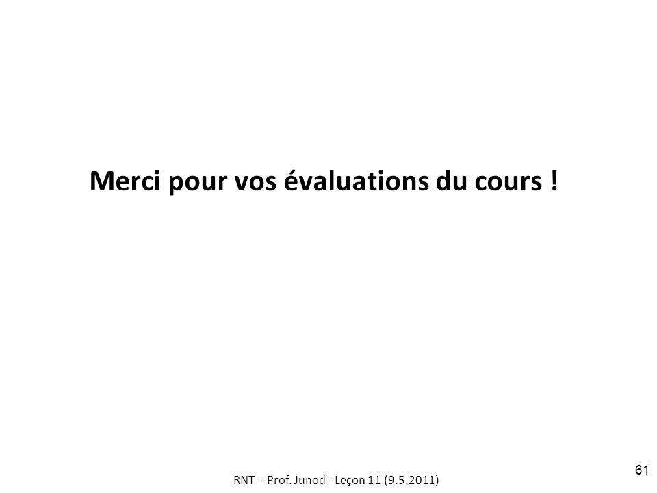 Merci pour vos évaluations du cours ! RNT - Prof. Junod - Leçon 11 (9.5.2011) 61
