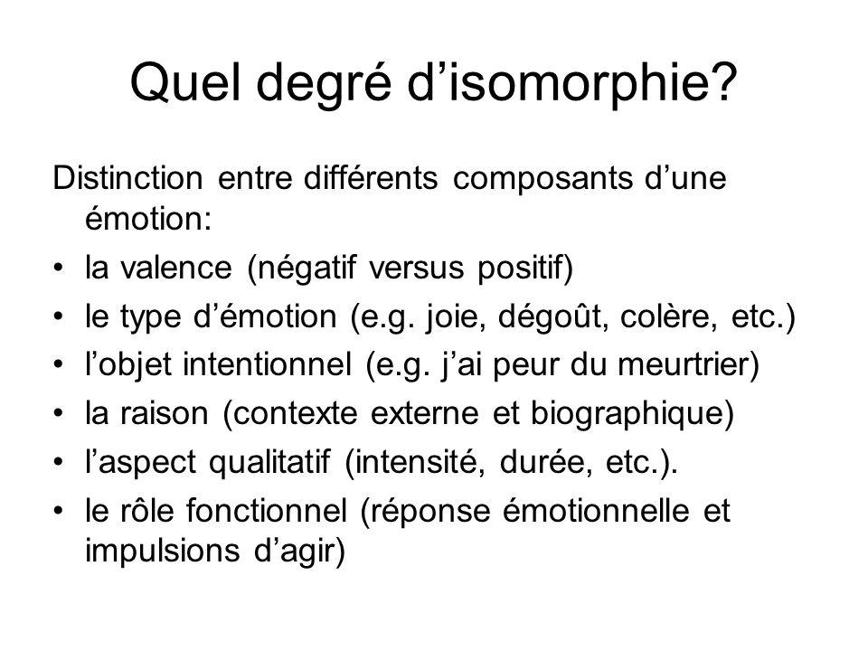 Quel degré disomorphie? Distinction entre différents composants dune émotion: la valence (négatif versus positif) le type démotion (e.g. joie, dégoût,