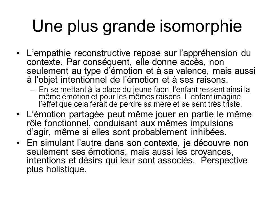 Une plus grande isomorphie Lempathie reconstructive repose sur lappréhension du contexte. Par conséquent, elle donne accès, non seulement au type démo