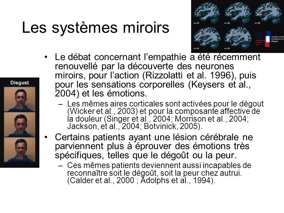 Les systèmes miroirs Le débat concernant lempathie a été récemment renouvellé par la découverte des neurones miroirs, pour laction (Rizzolatti et al.
