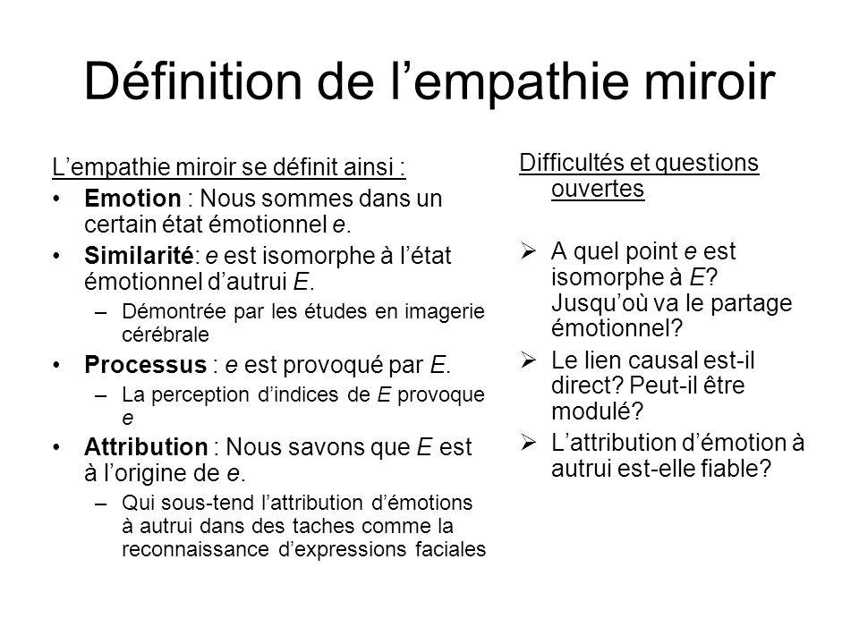 Définition de lempathie miroir Lempathie miroir se définit ainsi : Emotion : Nous sommes dans un certain état émotionnel e. Similarité: e est isomorph