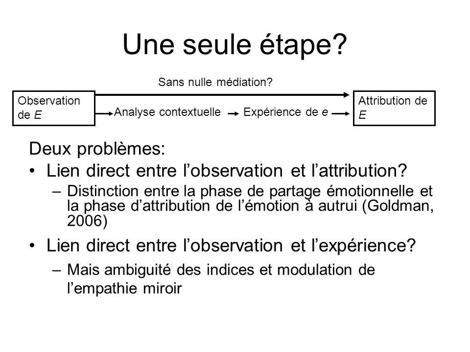 Une seule étape? Deux problèmes: Lien direct entre lobservation et lattribution? –Distinction entre la phase de partage émotionnelle et la phase dattr