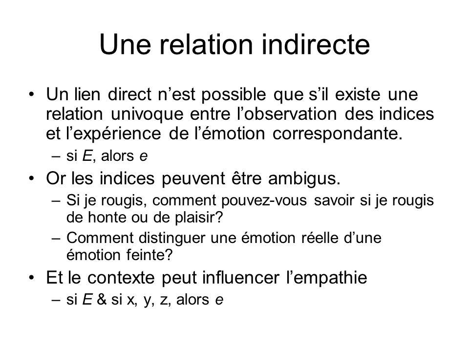 Une relation indirecte Un lien direct nest possible que sil existe une relation univoque entre lobservation des indices et lexpérience de lémotion cor