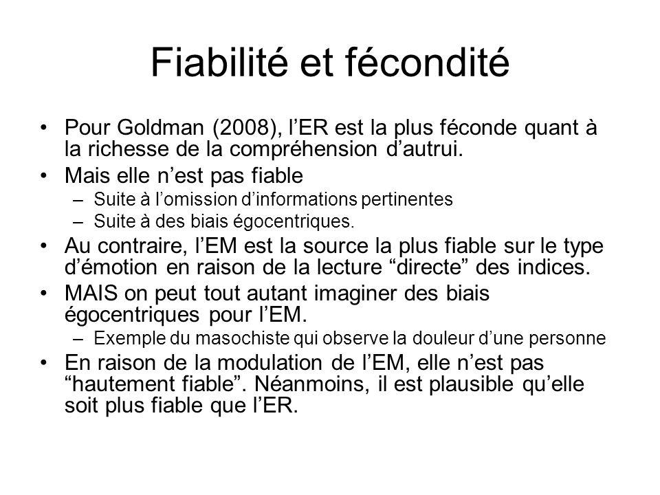 Fiabilité et fécondité Pour Goldman (2008), lER est la plus féconde quant à la richesse de la compréhension dautrui. Mais elle nest pas fiable –Suite
