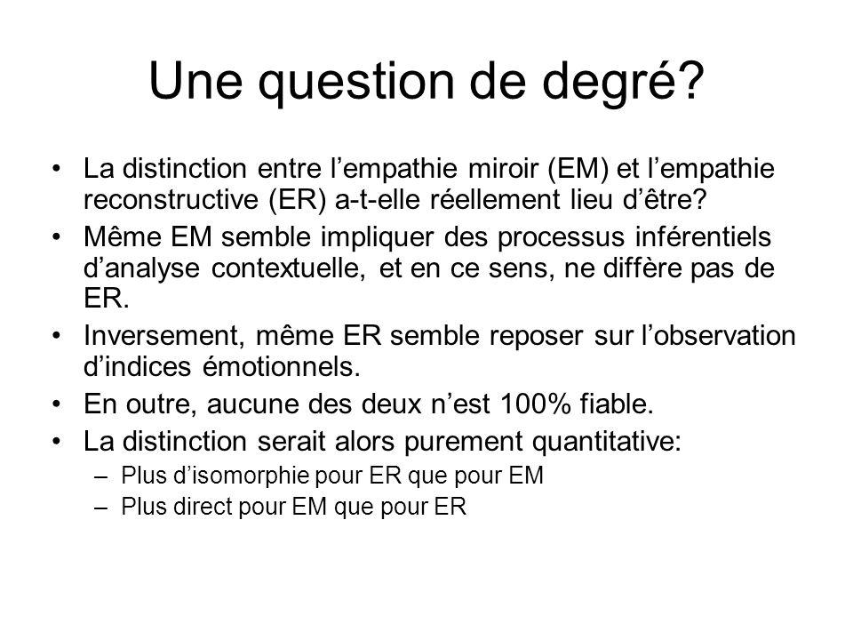 Une question de degré? La distinction entre lempathie miroir (EM) et lempathie reconstructive (ER) a-t-elle réellement lieu dêtre? Même EM semble impl