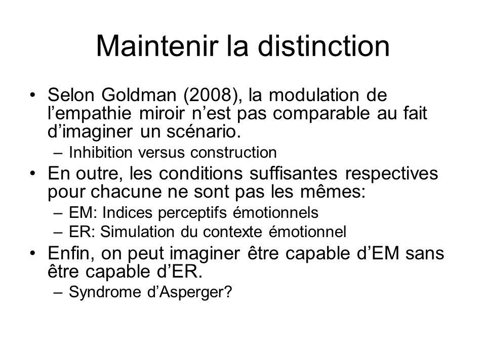 Maintenir la distinction Selon Goldman (2008), la modulation de lempathie miroir nest pas comparable au fait dimaginer un scénario. –Inhibition versus