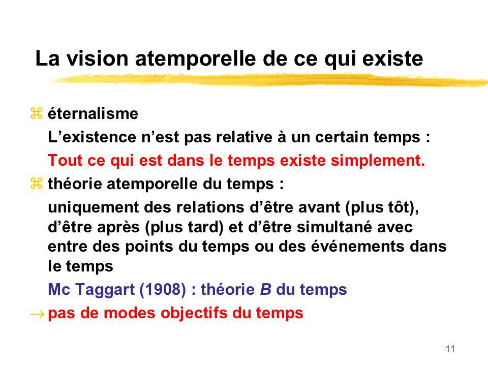 11 La vision atemporelle de ce qui existe éternalisme Lexistence nest pas relative à un certain temps : Tout ce qui est dans le temps existe simplemen
