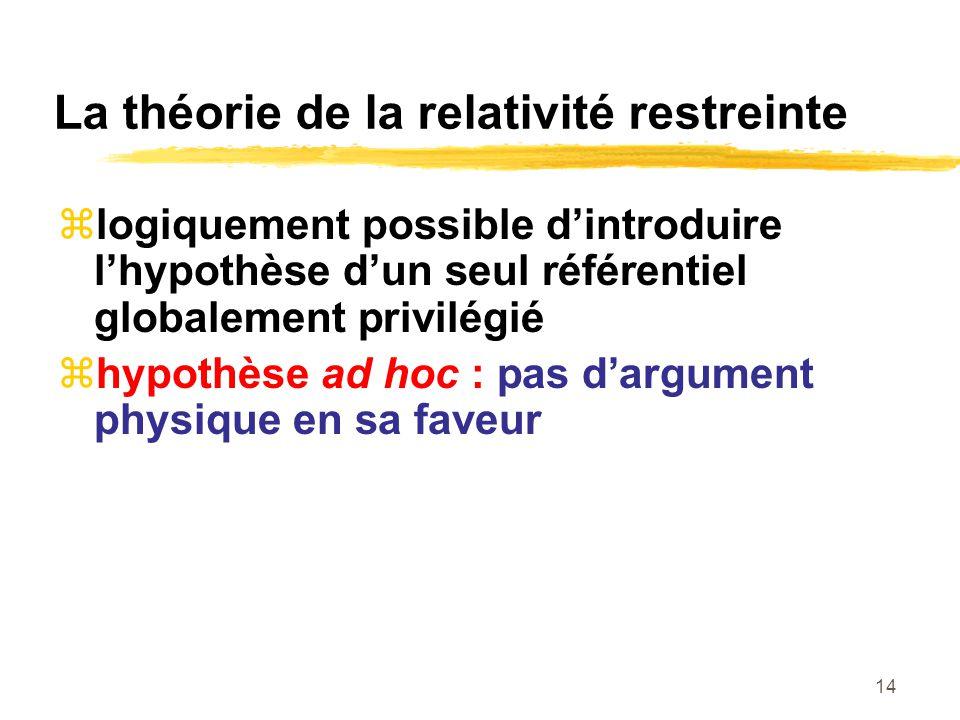 14 La théorie de la relativité restreinte logiquement possible dintroduire lhypothèse dun seul référentiel globalement privilégié hypothèse ad hoc : p