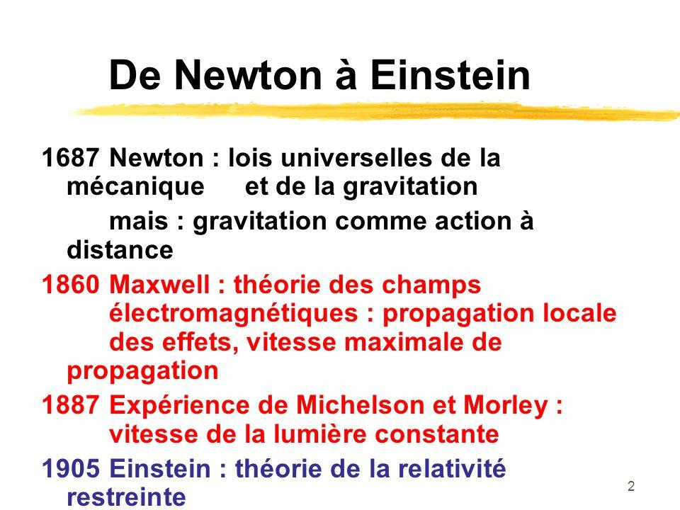 2 De Newton à Einstein 1687Newton : lois universelles de la mécanique et de la gravitation mais : gravitation comme action à distance 1860Maxwell : th
