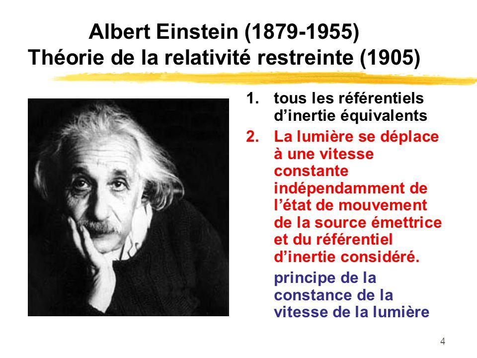 4 Albert Einstein (1879-1955) Théorie de la relativité restreinte (1905) 1.tous les référentiels dinertie équivalents 2.La lumière se déplace à une vi