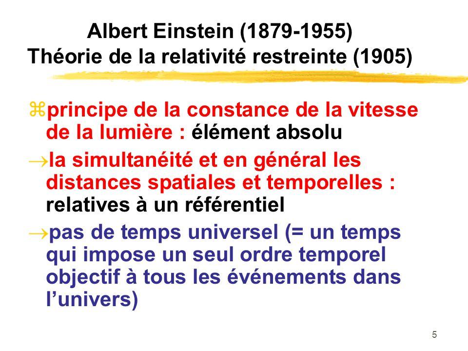 5 Albert Einstein (1879-1955) Théorie de la relativité restreinte (1905) principe de la constance de la vitesse de la lumière : élément absolu la simu