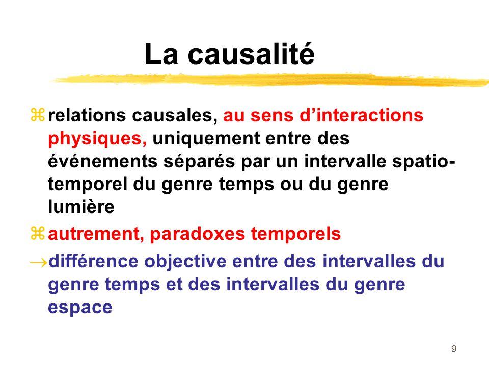 9 La causalité relations causales, au sens dinteractions physiques, uniquement entre des événements séparés par un intervalle spatio- temporel du genr