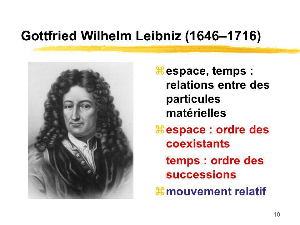 10 Gottfried Wilhelm Leibniz (1646–1716) espace, temps : relations entre des particules matérielles espace : ordre des coexistants temps : ordre des s