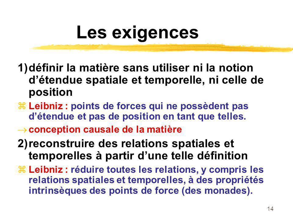 14 Les exigences 1)définir la matière sans utiliser ni la notion détendue spatiale et temporelle, ni celle de position Leibniz : points de forces qui