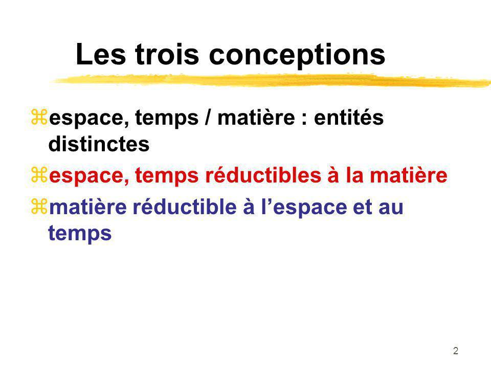 2 Les trois conceptions espace, temps / matière : entités distinctes espace, temps réductibles à la matière matière réductible à lespace et au temps