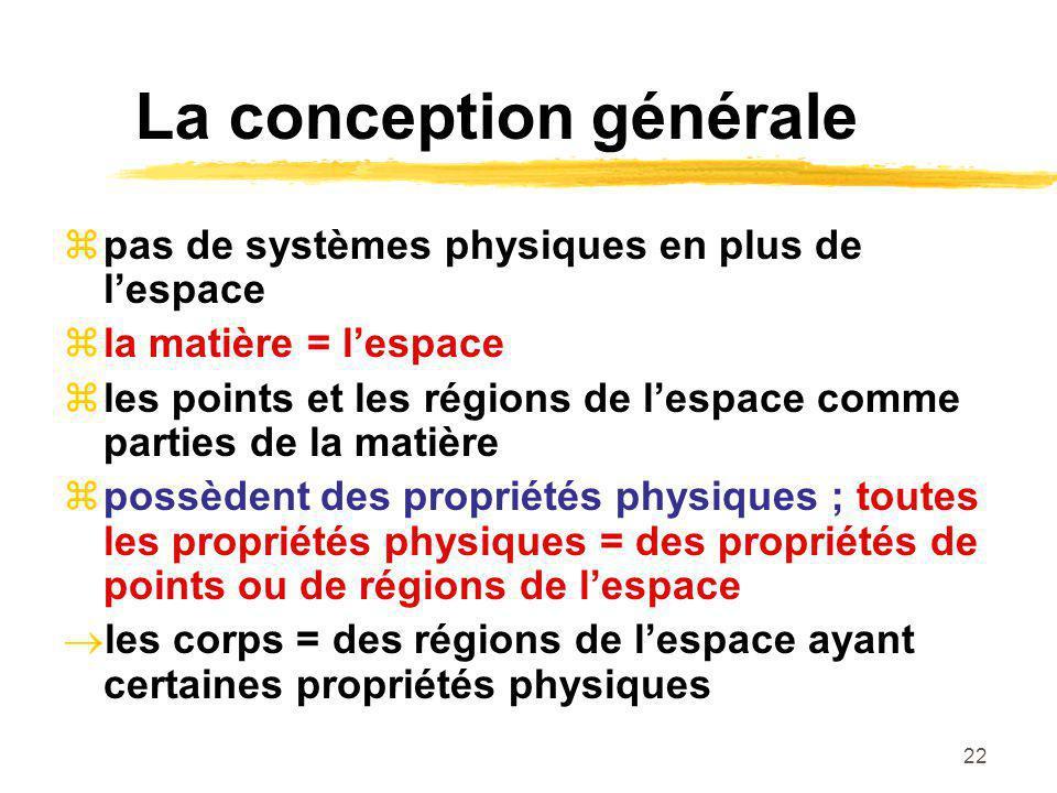 22 La conception générale pas de systèmes physiques en plus de lespace la matière = lespace les points et les régions de lespace comme parties de la m
