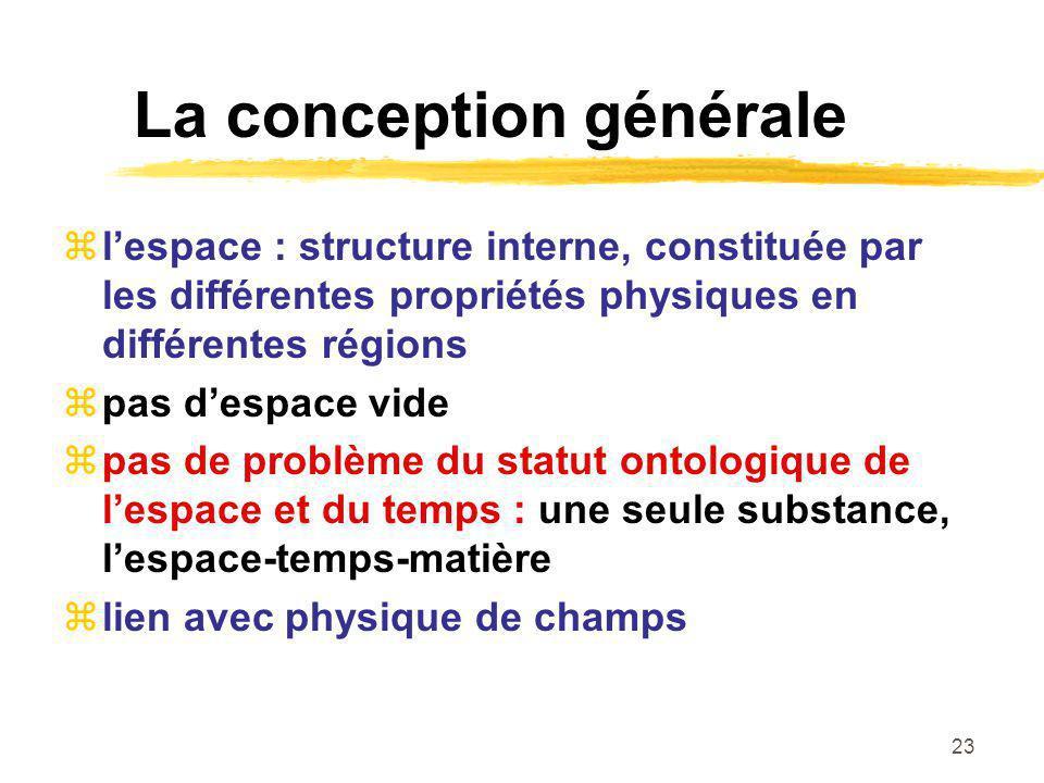 23 La conception générale lespace : structure interne, constituée par les différentes propriétés physiques en différentes régions pas despace vide pas