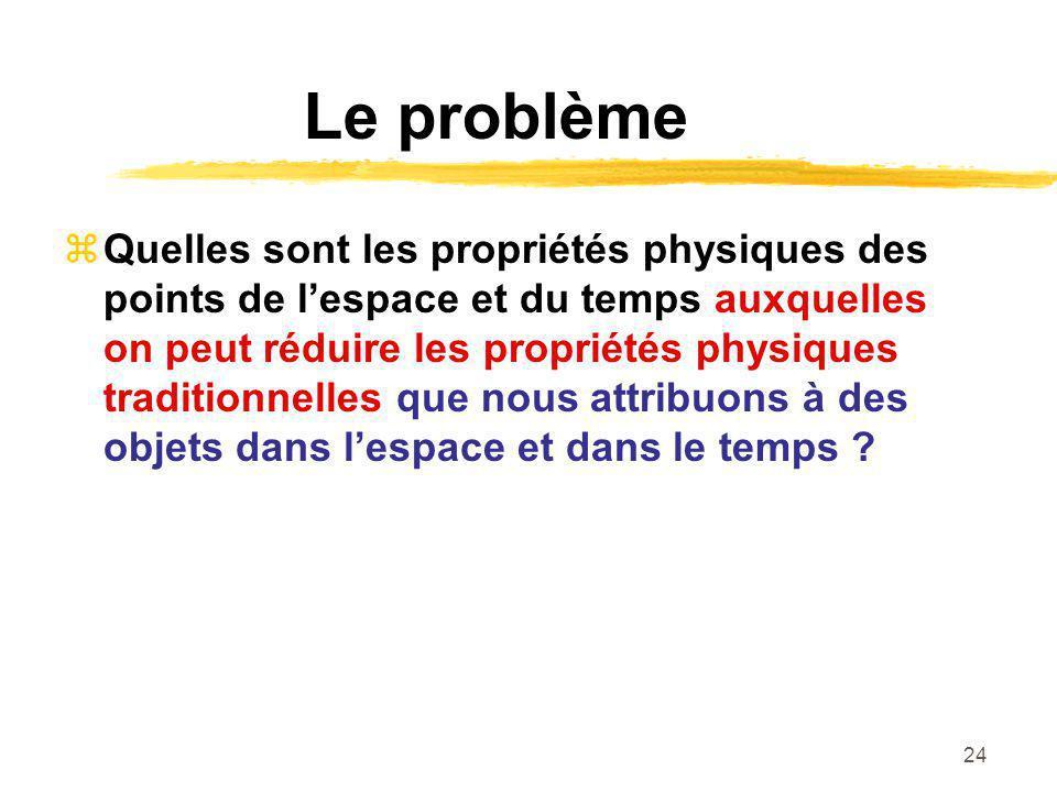 24 Le problème Quelles sont les propriétés physiques des points de lespace et du temps auxquelles on peut réduire les propriétés physiques traditionne