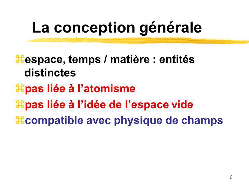 6 La conception générale espace, temps / matière : entités distinctes pas liée à latomisme pas liée à lidée de lespace vide compatible avec physique d