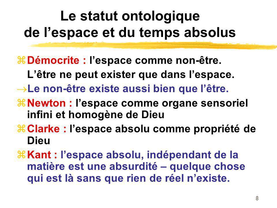 8 Le statut ontologique de lespace et du temps absolus Démocrite : lespace comme non-être. Lêtre ne peut exister que dans lespace. Le non-être existe