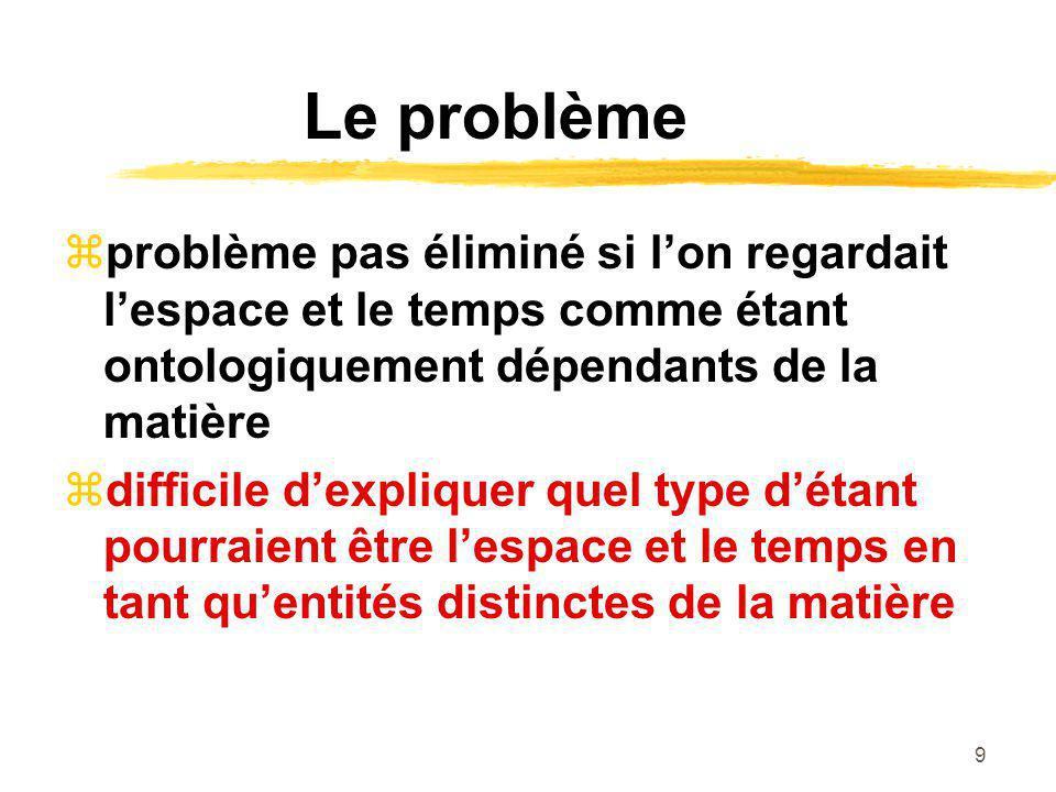 9 Le problème problème pas éliminé si lon regardait lespace et le temps comme étant ontologiquement dépendants de la matière difficile dexpliquer quel