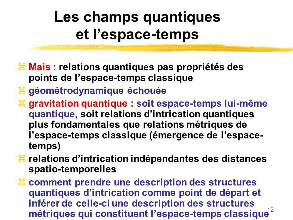 12 Les champs quantiques et lespace-temps Mais : relations quantiques pas propriétés des points de lespace-temps classique géométrodynamique échouée g