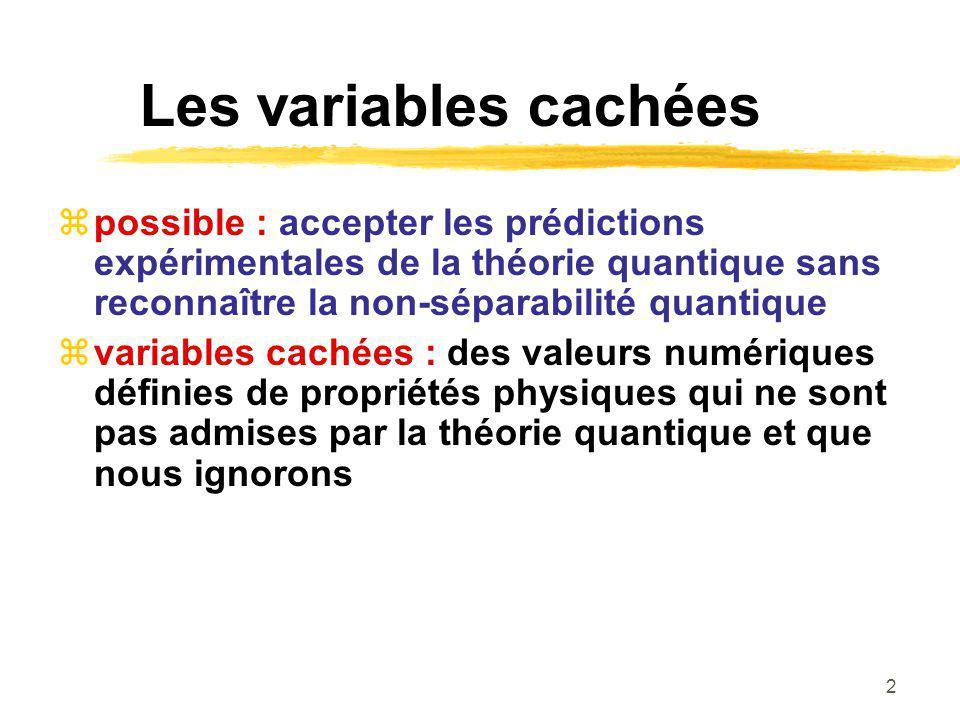2 Les variables cachées possible : accepter les prédictions expérimentales de la théorie quantique sans reconnaître la non-séparabilité quantique variables cachées : des valeurs numériques définies de propriétés physiques qui ne sont pas admises par la théorie quantique et que nous ignorons
