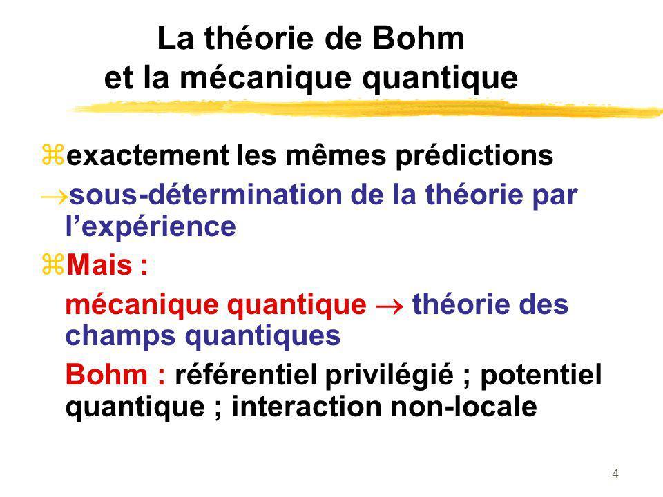 4 La théorie de Bohm et la mécanique quantique exactement les mêmes prédictions sous-détermination de la théorie par lexpérience Mais : mécanique quan